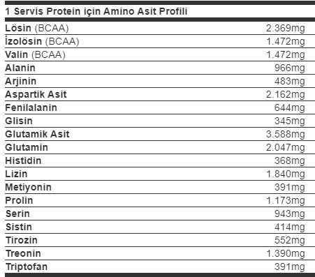 weider premium aminoasit